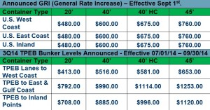 TPEB General Rate Increase Effective 090114