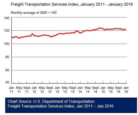 Freight TSI 031116