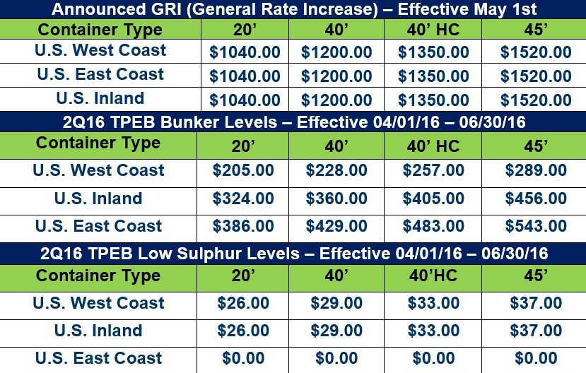 TPEB General Rate Increase Effective 050116