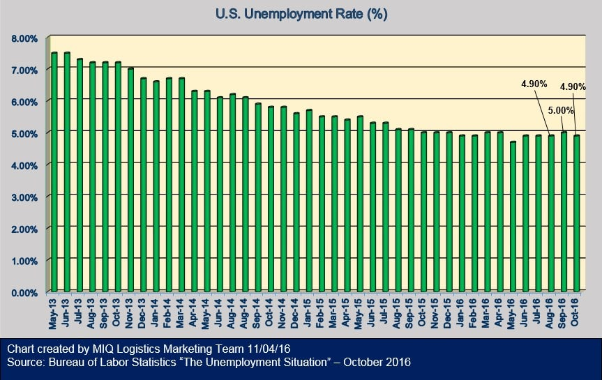 u-s-unemployment-situation-110416