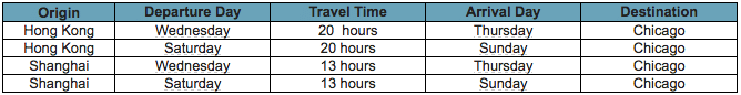 Hong Kong Shanghai Air Schedule
