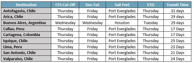 Logistics Schedule