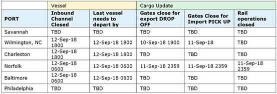 MIQ Hurricane Florence Vessel Schedule