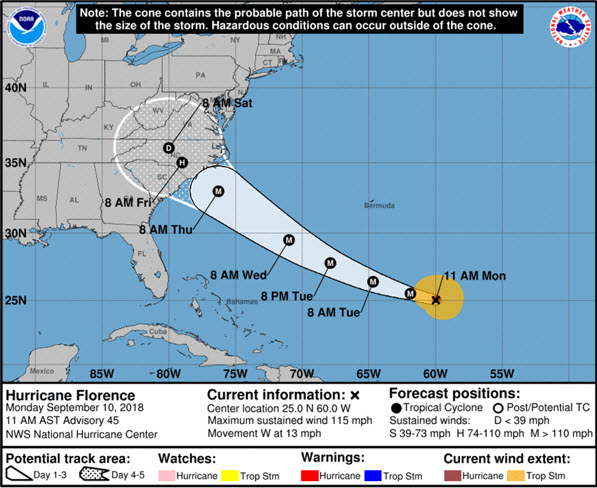 Hurricane Florence Path Logistics