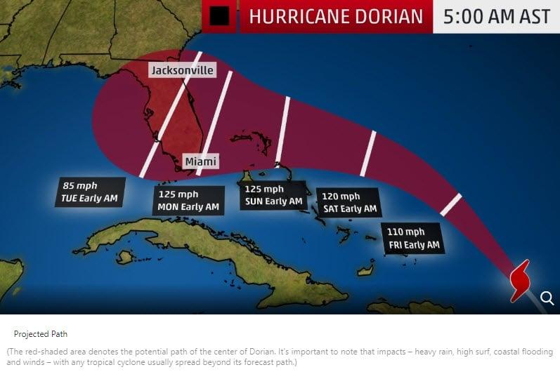 Hurricane Dorian Posing Threat to Areas in Caribbean