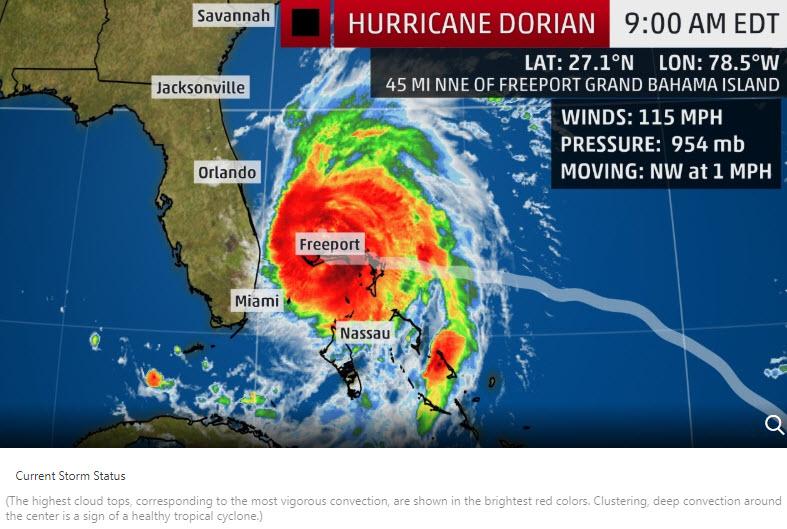 Hurricane Dorian Heads Up Coast of Southeast USA | Noatum ...